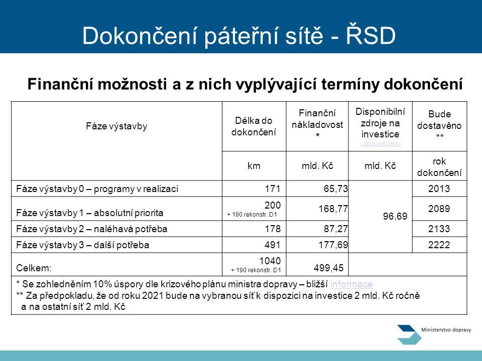 Dokončení páteřní sítě - ŘSD Fáze výstavby Délka do dokončení Finanční nákladovost * Disponibilní zdroje na investice - zdrojová data - Bude dostavěno