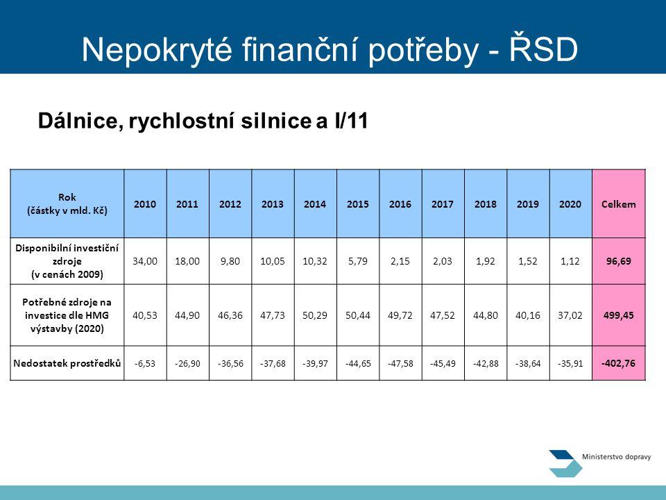 Nepokryté finanční potřeby - ŘSD Rok (částky v mld. Kč) 20102011201220132014201520162017201820192020Celkem Disponibilní investiční zdroje (v cenách 20
