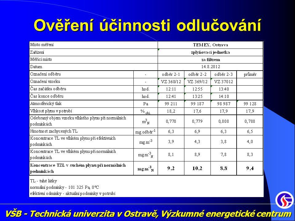 VŠB - Technická univerzita v Ostravě, Výzkumné energetické centrum Ověření účinnosti odlučování • Provozní teplota 530°C • Výstupní koncentrace TZL 10 mg/m 3 n • Účinnost odlučování > 98 %