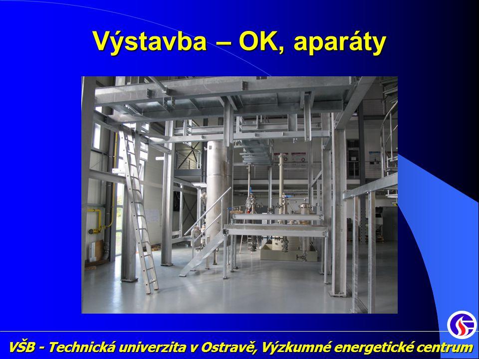 VŠB - Technická univerzita v Ostravě, Výzkumné energetické centrum Výstavba – OK, aparáty