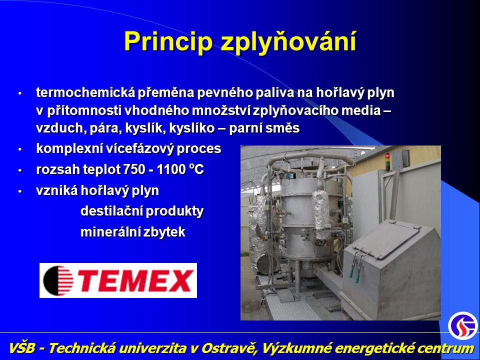 Princip zplyňování • termochemická přeměna pevného paliva na hořlavý plyn v přítomnosti vhodného množství zplyňovacího media – vzduch, pára, kyslík, k