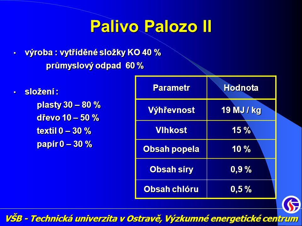 VŠB - Technická univerzita v Ostravě, Výzkumné energetické centrum Palivo Palozo II ParametrHodnota Výhřevnost 19 MJ / kg Vlhkost 15 % Obsah popela 10