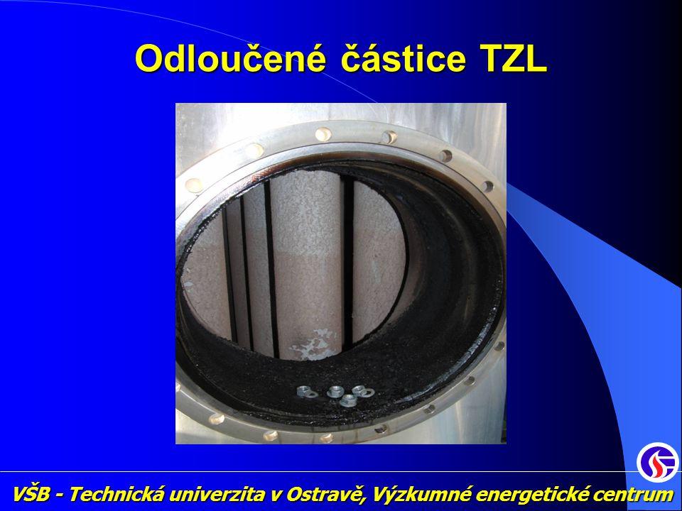 VŠB - Technická univerzita v Ostravě, Výzkumné energetické centrum Odloučené částice TZL