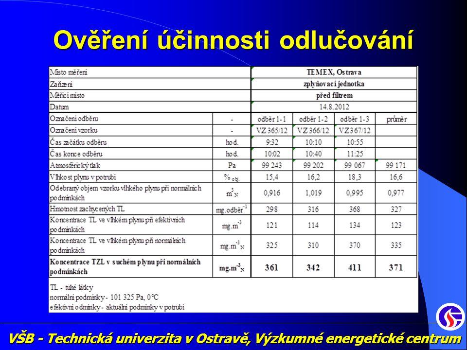 VŠB - Technická univerzita v Ostravě, Výzkumné energetické centrum Ověření účinnosti odlučování