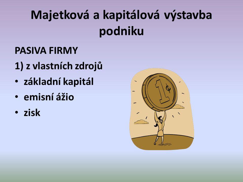 Majetková a kapitálová výstavba podniku PASIVA FIRMY 1) z vlastních zdrojů • základní kapitál • emisní ážio • zisk