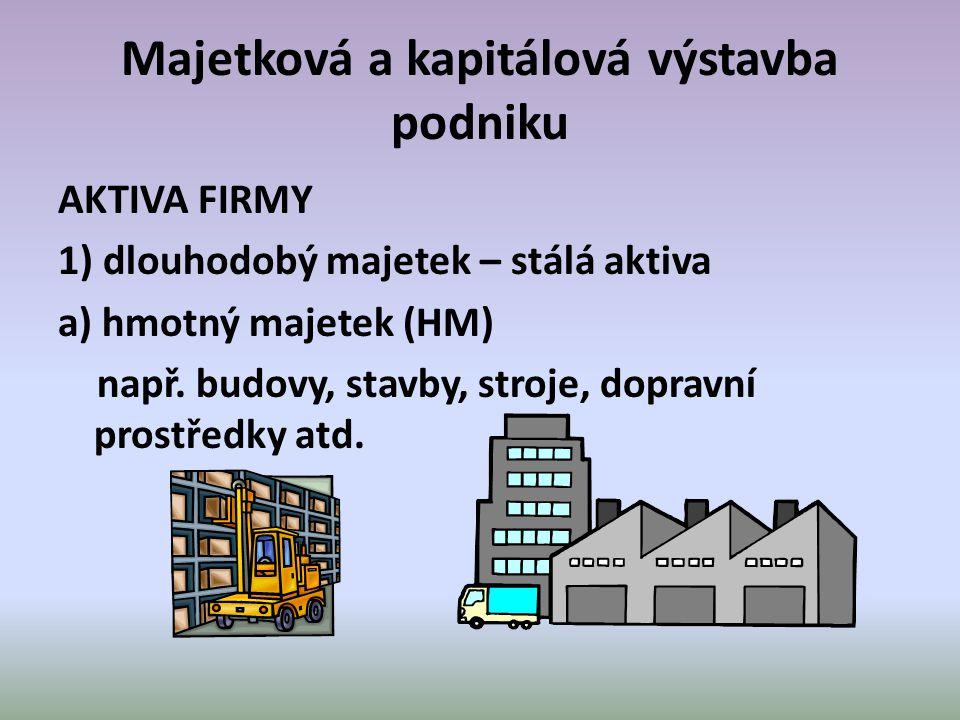 Majetková a kapitálová výstavba podniku AKTIVA FIRMY 1) dlouhodobý majetek – stálá aktiva a) hmotný majetek (HM) např.
