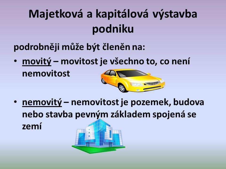 Majetková a kapitálová výstavba podniku podrobněji může být členěn na: • movitý – movitost je všechno to, co není nemovitost • nemovitý – nemovitost je pozemek, budova nebo stavba pevným základem spojená se zemí