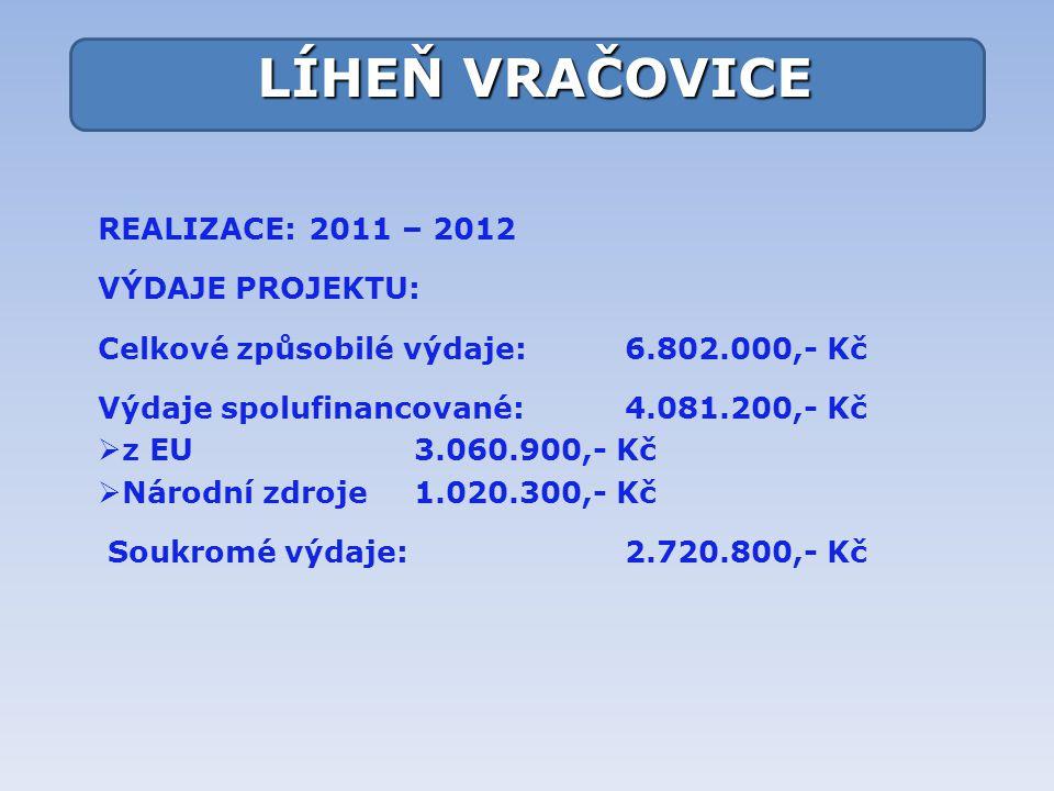 REALIZACE:2011 – 2012 VÝDAJE PROJEKTU: Celkové způsobilé výdaje:6.802.000,- Kč Výdaje spolufinancované:4.081.200,- Kč  z EU3.060.900,- Kč  Národní z