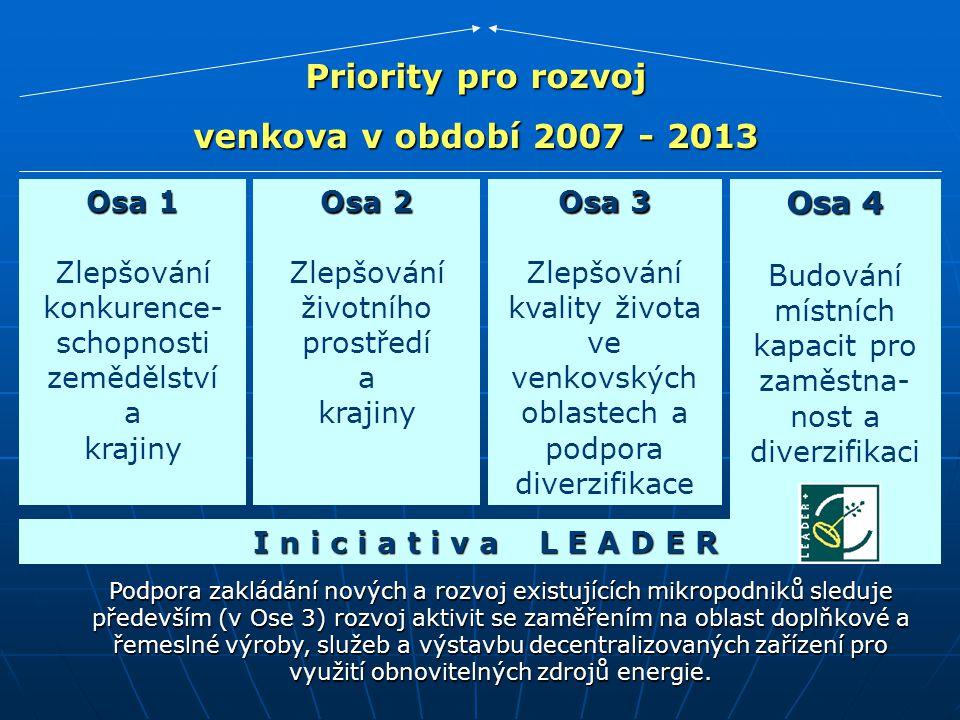 Osa 4 Budování místních kapacit pro zaměstna- nost a diverzifikaci Priority pro rozvoj venkova v období 2007 - 2013 Osa 2 Zlepšování životního prostře