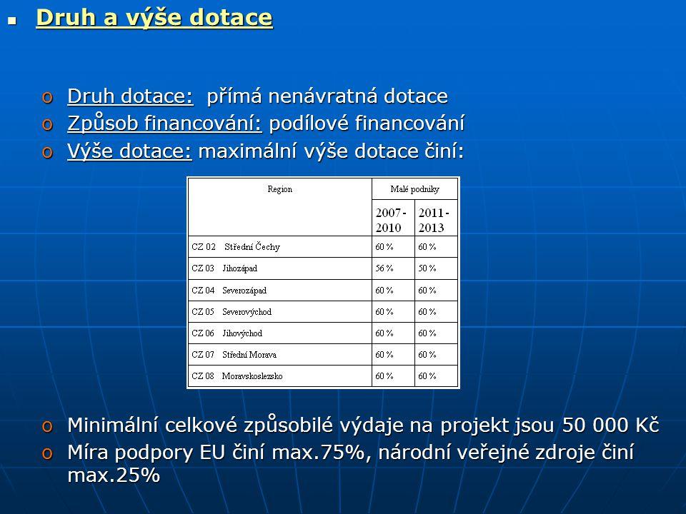  Druh a výše dotace oDruh dotace: přímá nenávratná dotace oZpůsob financování: podílové financování oVýše dotace: maximální výše dotace činí: oMinimální celkové způsobilé výdaje na projekt jsou 50 000 Kč oMíra podpory EU činí max.75%, národní veřejné zdroje činí max.25%