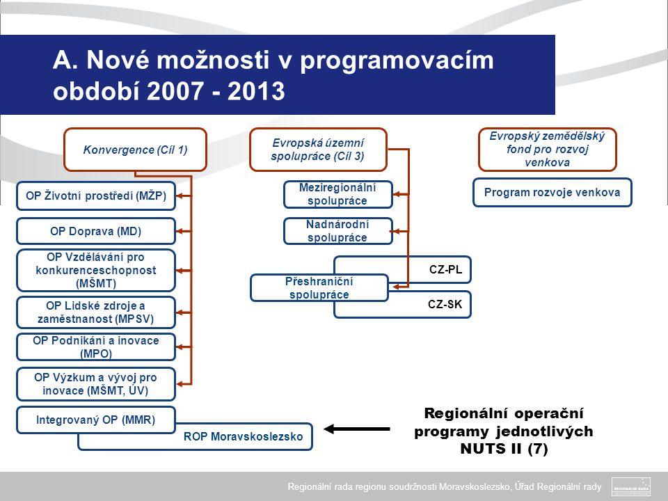 Regionální rada regionu soudržnosti Moravskoslezsko, Úřad Regionální rady A. Nové možnosti v programovacím období 2007 - 2013 Konvergence (Cíl 1) Evro