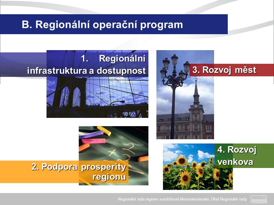 Regionální rada regionu soudržnosti Moravskoslezsko, Úřad Regionální rady B. Regionální operační program 1.Regionální infrastruktura a dostupnost 2. P