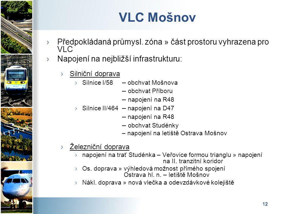 12 VLC Mošnov ›Předpokládaná průmysl.