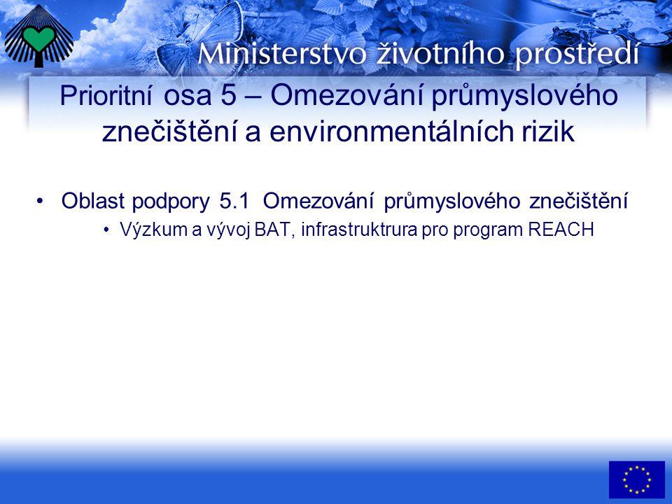 Prioritní osa 5 – Omezování průmyslového znečištění a environmentálních rizik •Oblast podpory 5.1 Omezování průmyslového znečištění •Výzkum a vývoj BAT, infrastruktrura pro program REACH