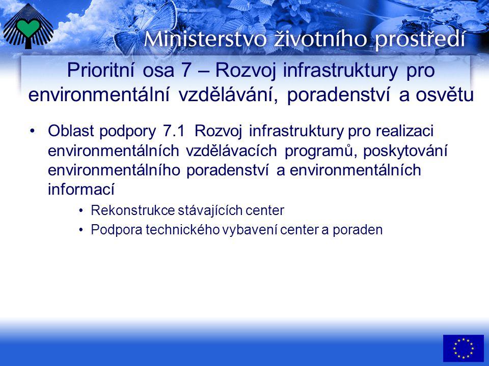 Prioritní osa 7 – Rozvoj infrastruktury pro environmentální vzdělávání, poradenství a osvětu •Oblast podpory 7.1 Rozvoj infrastruktury pro realizaci e
