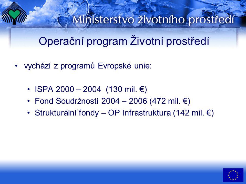 Operační program Životní prostředí •vychází z programů Evropské unie: •ISPA 2000 – 2004 (130 mil. €) •Fond Soudržnosti 2004 – 2006 (472 mil. €) •Struk