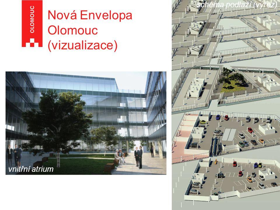 Nová Envelopa Olomouc (vizualizace) vnitřní atrium schéma podlaží (výřez)