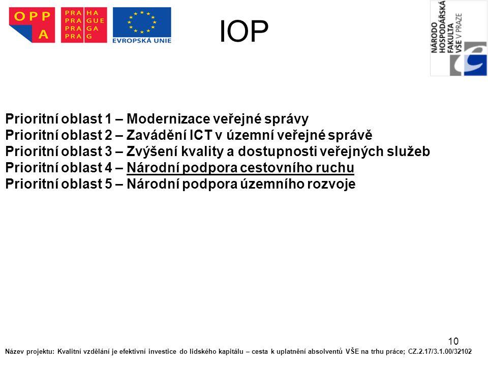 10 IOP Prioritní oblast 1 – Modernizace veřejné správy Prioritní oblast 2 – Zavádění ICT v územní veřejné správě Prioritní oblast 3 – Zvýšení kvality