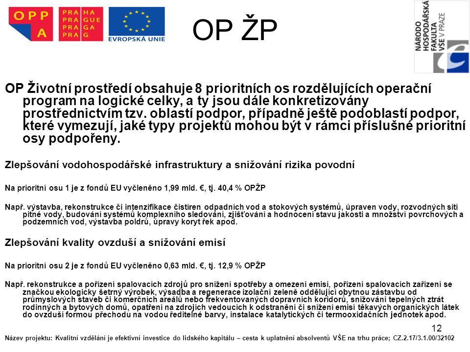 12 OP ŽP OP Životní prostředí obsahuje 8 prioritních os rozdělujících operační program na logické celky, a ty jsou dále konkretizovány prostřednictvím
