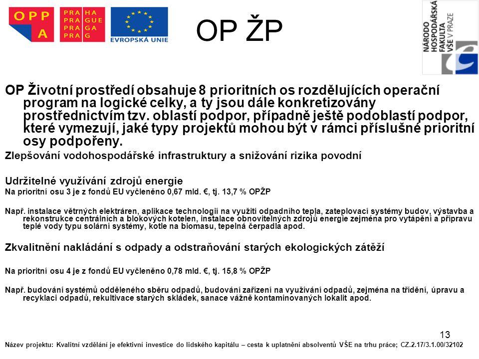13 OP ŽP OP Životní prostředí obsahuje 8 prioritních os rozdělujících operační program na logické celky, a ty jsou dále konkretizovány prostřednictvím
