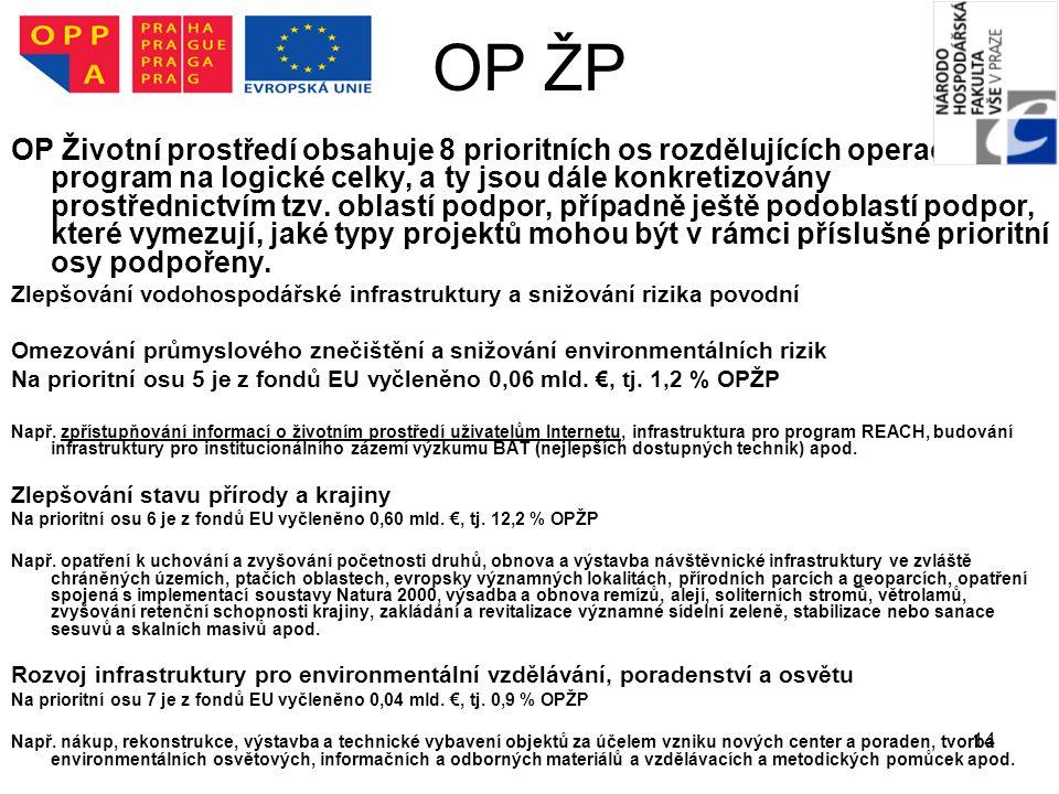 14 OP ŽP OP Životní prostředí obsahuje 8 prioritních os rozdělujících operační program na logické celky, a ty jsou dále konkretizovány prostřednictvím