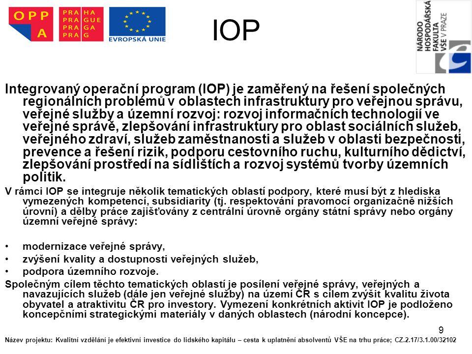 9 IOP Integrovaný operační program (IOP) je zaměřený na řešení společných regionálních problémů v oblastech infrastruktury pro veřejnou správu, veřejn