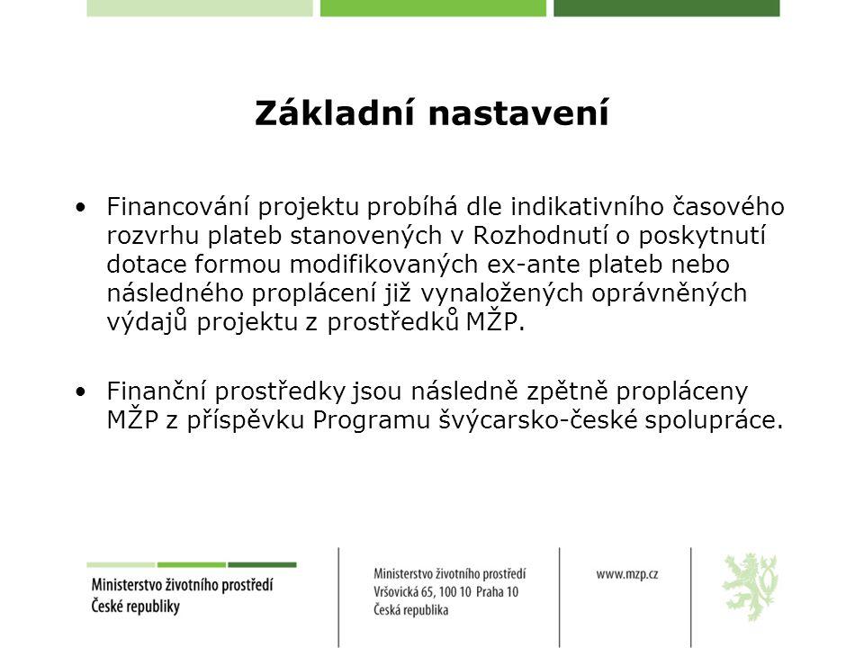 Základní nastavení •Financování projektu probíhá dle indikativního časového rozvrhu plateb stanovených v Rozhodnutí o poskytnutí dotace formou modifik