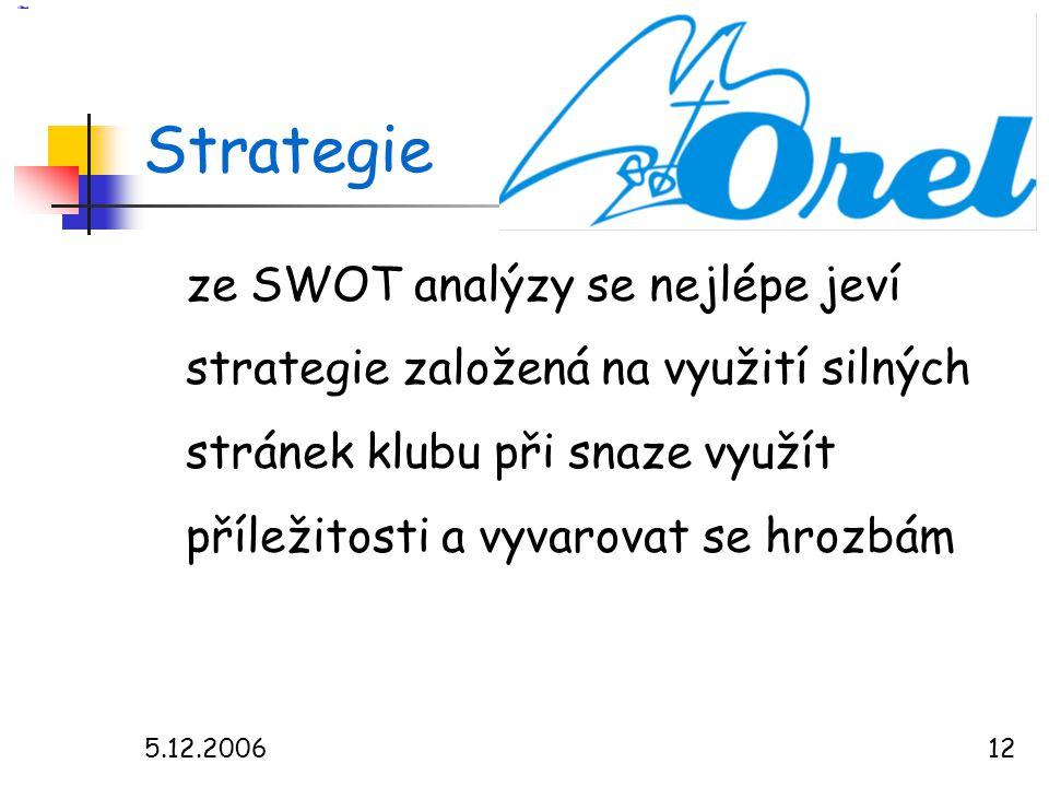 5.12.200612 Strategie ze SWOT analýzy se nejlépe jeví strategie založená na využití silných stránek klubu při snaze využít příležitosti a vyvarovat se hrozbám