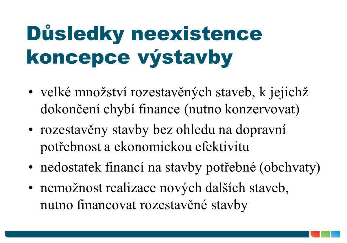 Důsledky neexistence koncepce výstavby •velké množství rozestavěných staveb, k jejichž dokončení chybí finance (nutno konzervovat) •rozestavěny stavby