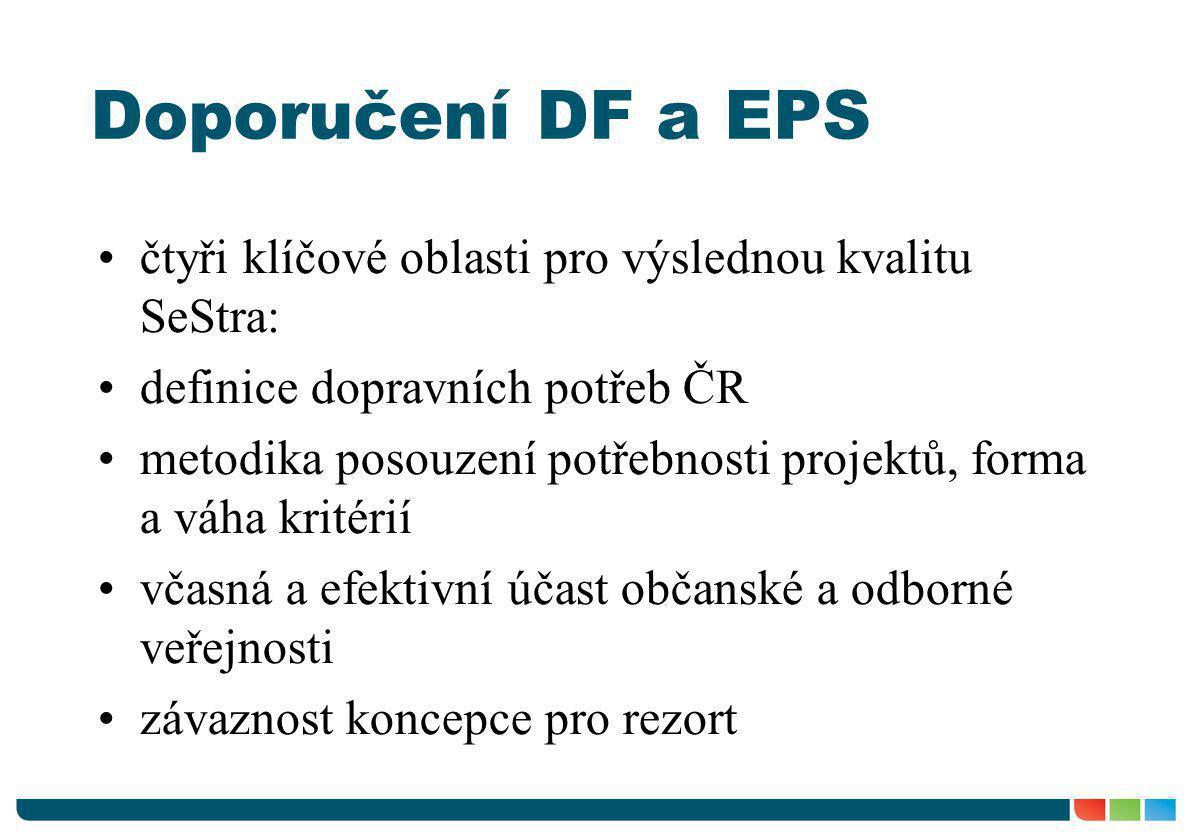 Doporučení DF a EPS •čtyři klíčové oblasti pro výslednou kvalitu SeStra: •definice dopravních potřeb ČR •metodika posouzení potřebnosti projektů, form