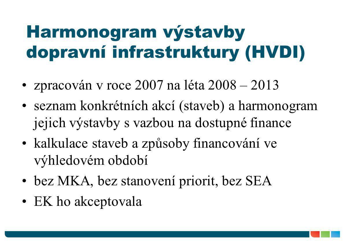 Harmonogram výstavby dopravní infrastruktury (HVDI) •zpracován v roce 2007 na léta 2008 – 2013 •seznam konkrétních akcí (staveb) a harmonogram jejich