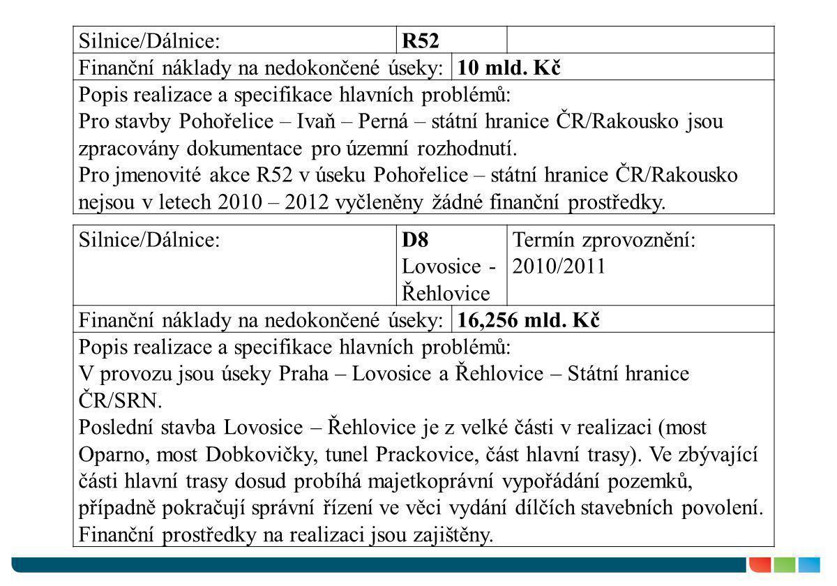 Silnice/Dálnice:R52 Finanční náklady na nedokončené úseky:10 mld. Kč Popis realizace a specifikace hlavních problémů: Pro stavby Pohořelice – Ivaň – P