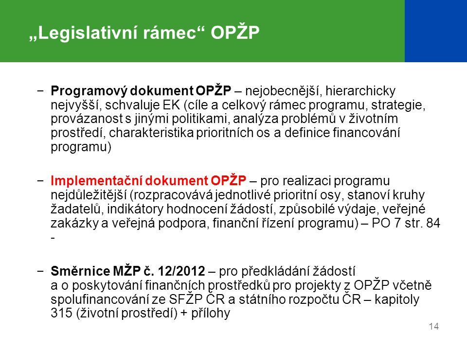 """14 """"Legislativní rámec"""" OPŽP −Programový dokument OPŽP – nejobecnější, hierarchicky nejvyšší, schvaluje EK (cíle a celkový rámec programu, strategie,"""