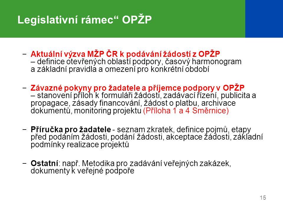 """15 Legislativní rámec"""" OPŽP −Aktuální výzva MŽP ČR k podávání žádostí z OPŽP – definice otevřených oblastí podpory, časový harmonogram a základní prav"""