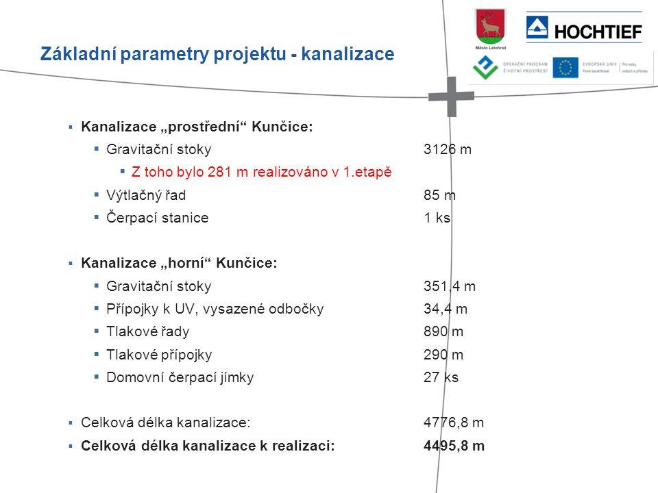 """ Kanalizace """"prostřední"""" Kunčice:  Gravitační stoky3126 m  Z toho bylo 281 m realizováno v 1.etapě  Výtlačný řad85 m  Čerpací stanice1 ks  Kanal"""