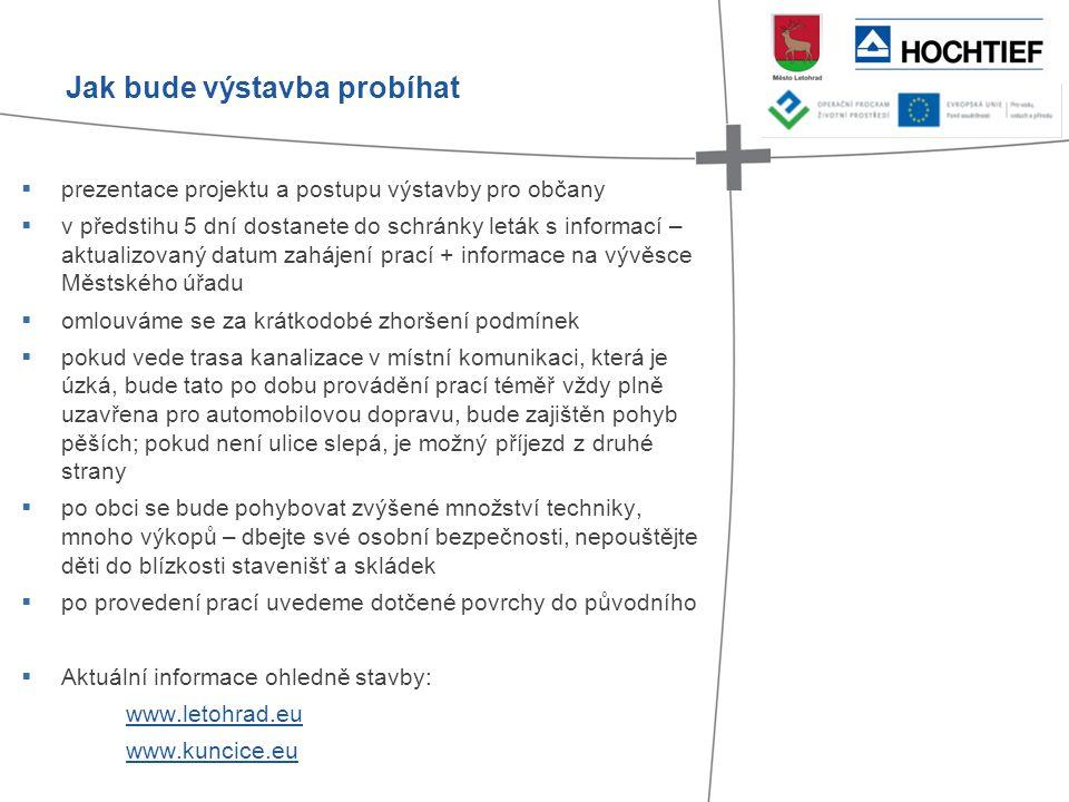  prezentace projektu a postupu výstavby pro občany  v předstihu 5 dní dostanete do schránky leták s informací – aktualizovaný datum zahájení prací +
