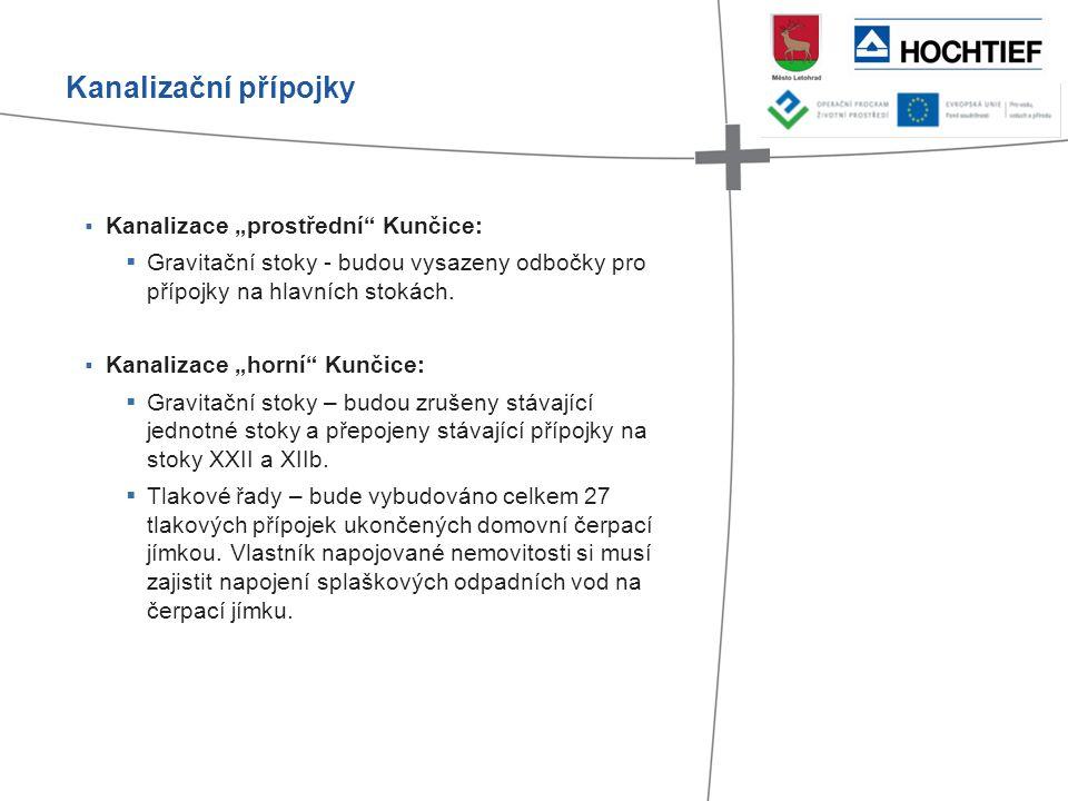""" Kanalizace """"prostřední Kunčice:  Gravitační stoky - budou vysazeny odbočky pro přípojky na hlavních stokách."""