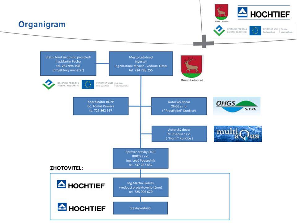 Akciová společnost HOCHTIEF CZ je silnou stavební společností na českém trhu s dlouhodobou tradicí.
