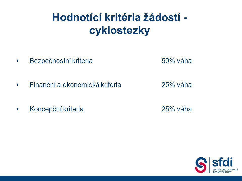 •Bezpečnostní kriteria 50% váha •Finanční a ekonomická kriteria 25% váha •Koncepční kriteria 25% váha Hodnotící kritéria žádostí - cyklostezky