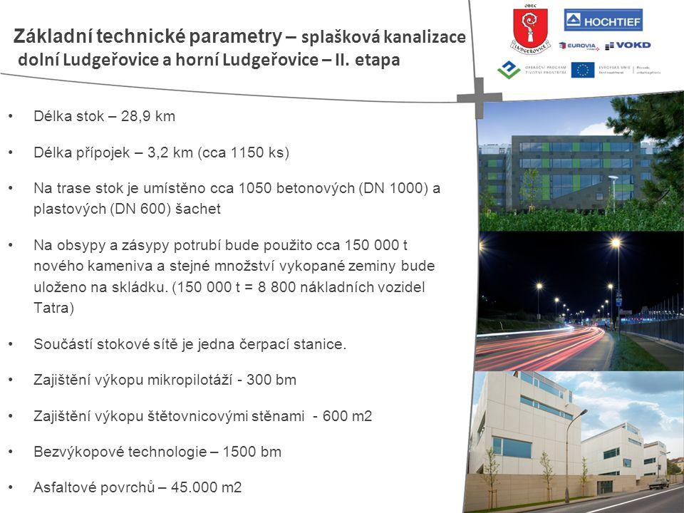 • Délka stok – 28,9 km • Délka přípojek – 3,2 km (cca 1150 ks) • Na trase stok je umístěno cca 1050 betonových (DN 1000) a plastových (DN 600) šachet