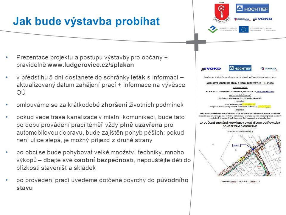 •Prezentace projektu a postupu výstavby pro občany + pravidelně www.ludgerovice.cz/splakan •v předstihu 5 dní dostanete do schránky leták s informací