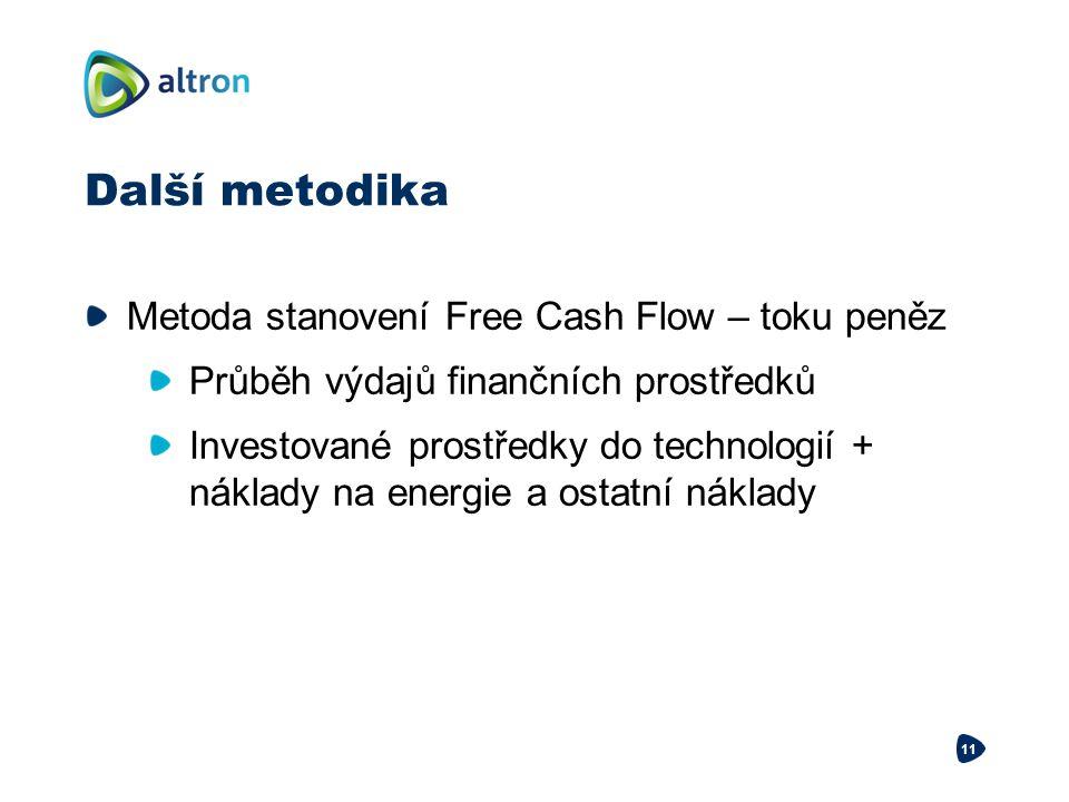 Další metodika Metoda stanovení Free Cash Flow – toku peněz Průběh výdajů finančních prostředků Investované prostředky do technologií + náklady na ene