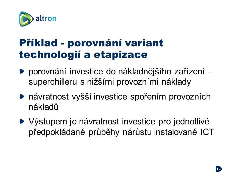 Příklad - porovnání variant technologií a etapizace porovnání investice do nákladnějšího zařízení – superchilleru s nižšími provozními náklady návratn