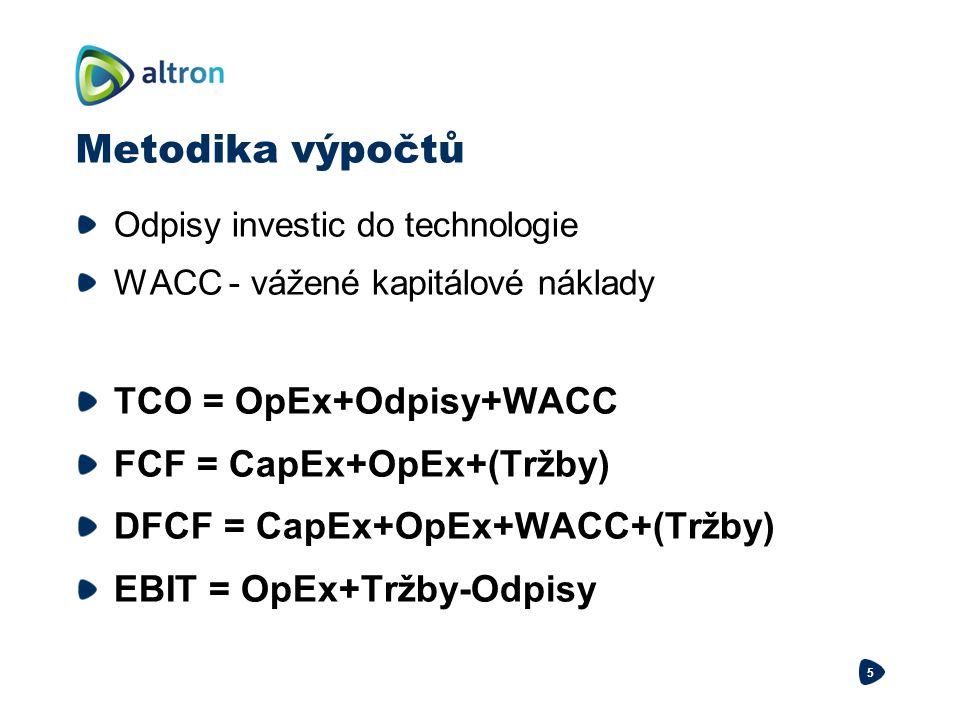 Metodika výpočtů Odpisy investic do technologie WACC - vážené kapitálové náklady TCO = OpEx+Odpisy+WACC FCF = CapEx+OpEx+(Tržby) DFCF = CapEx+OpEx+WAC