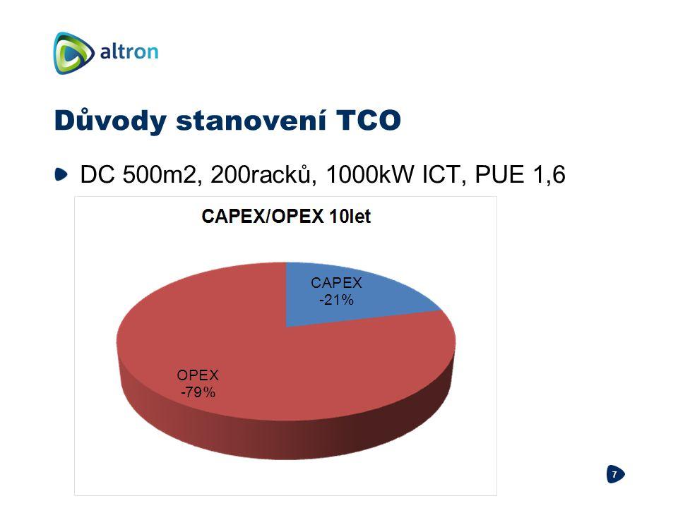 7 Důvody stanovení TCO DC 500m2, 200racků, 1000kW ICT, PUE 1,6