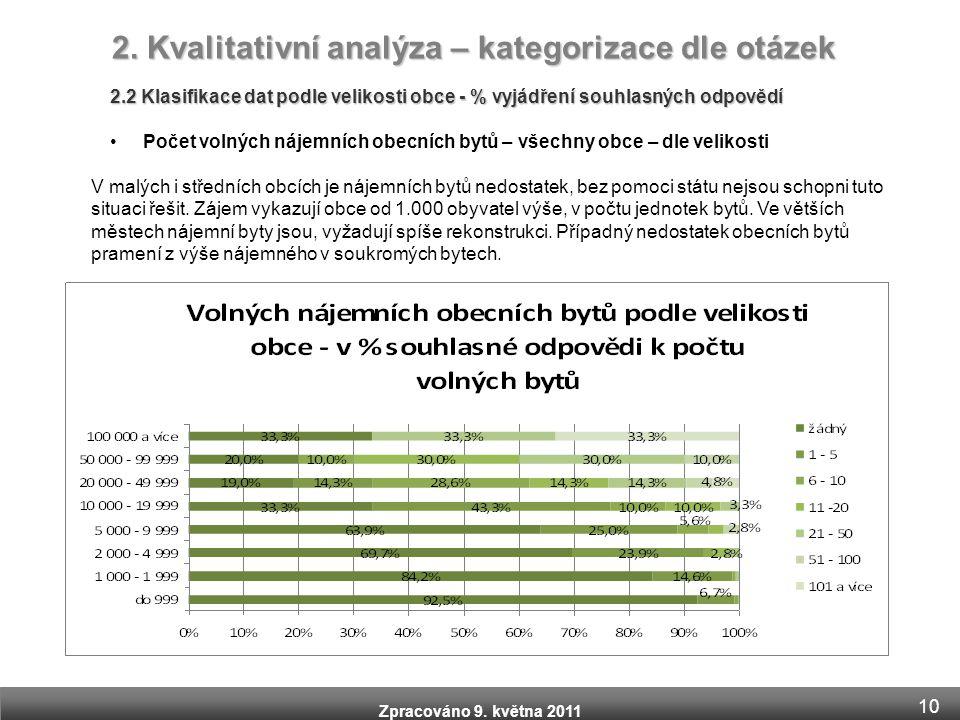 Zpracováno 9. května 2011 2.2 Klasifikace dat podle velikosti obce - % vyjádření souhlasných odpovědí • Počet volných nájemních obecních bytů – všechn