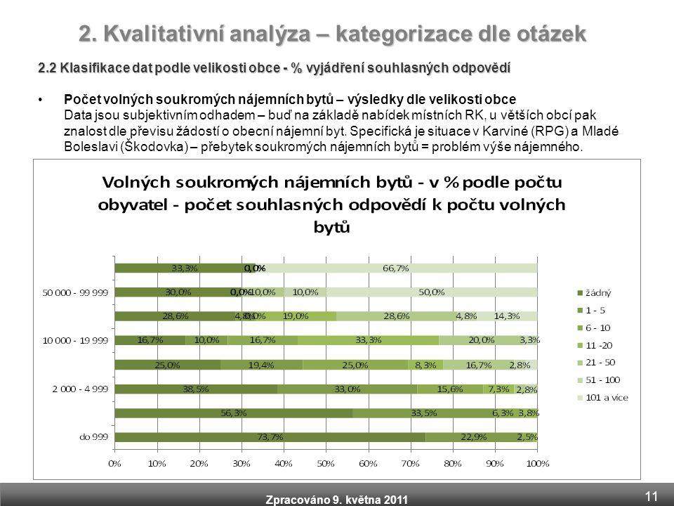 Zpracováno 9. května 2011 2.2 Klasifikace dat podle velikosti obce - % vyjádření souhlasných odpovědí •Počet volných soukromých nájemních bytů – výsle