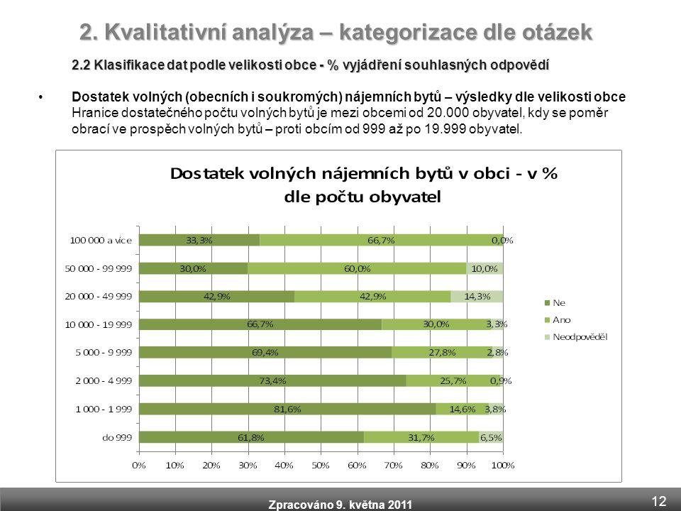 Zpracováno 9. května 2011 2.2 Klasifikace dat podle velikosti obce - % vyjádření souhlasných odpovědí •Dostatek volných (obecních i soukromých) nájemn