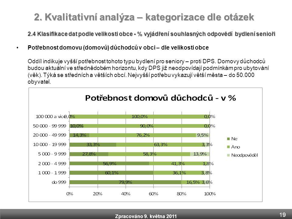 Zpracováno 9. května 2011 2.4 Klasifikace dat podle velikosti obce - % vyjádření souhlasných odpovědí bydlení senioři •Potřebnost domovu (domovů) důch