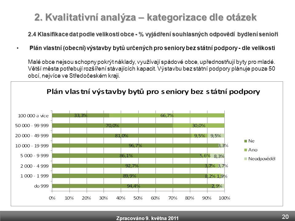 Zpracováno 9. května 2011 2.4 Klasifikace dat podle velikosti obce - % vyjádření souhlasných odpovědí bydlení senioři • Plán vlastní (obecní) výstavby